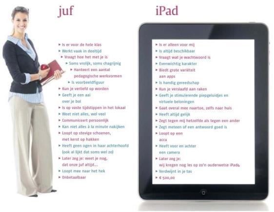 Het verschil tussen juf en iPad