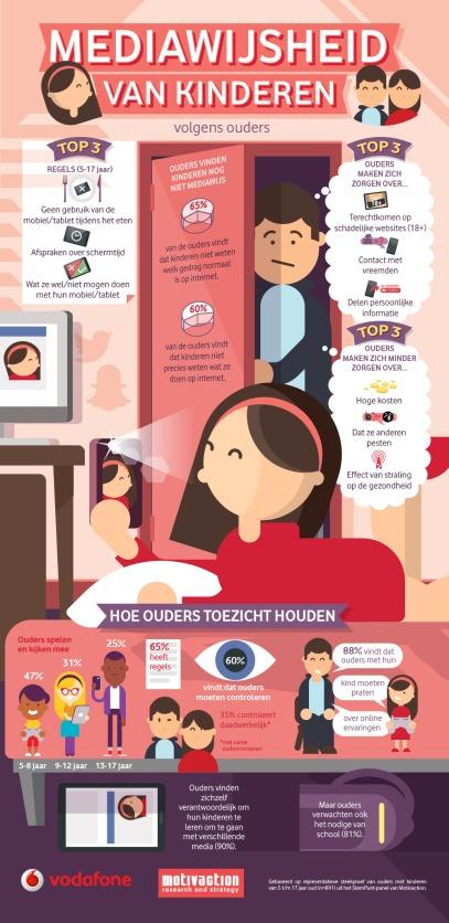 141124_Mediawijsheid_infographic_def