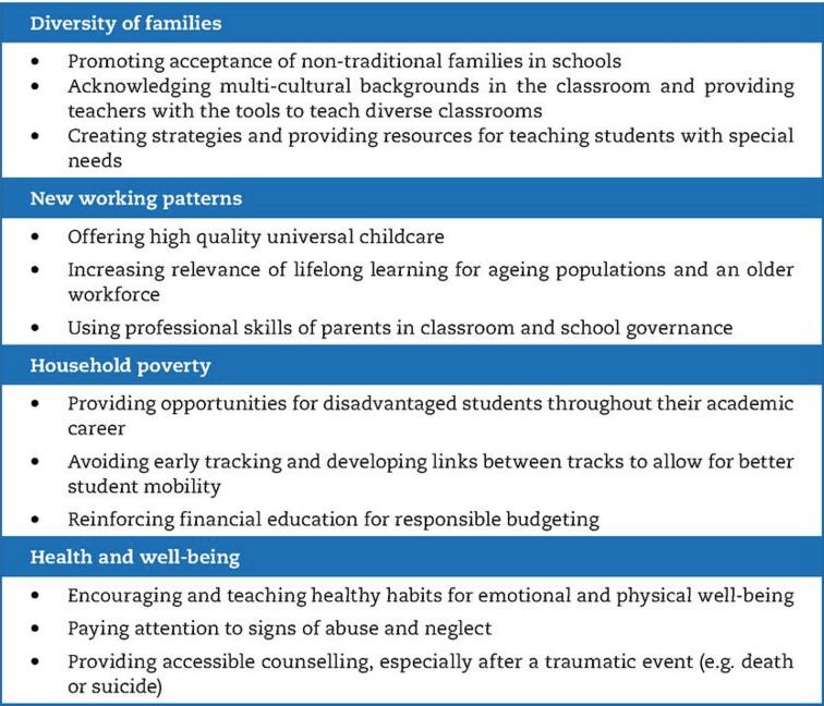 OECD familie 1