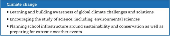 OECD Global 2