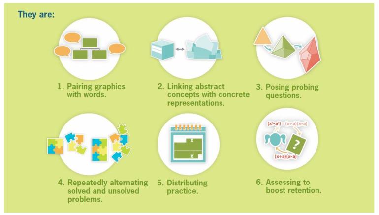 6 strategieën