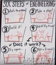 six steps of engineering